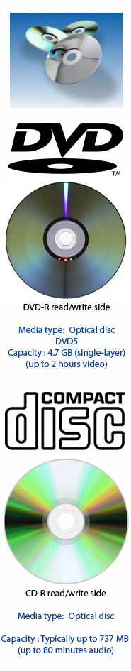 TechnoVisual CD and DVD Short-run Duplication Services