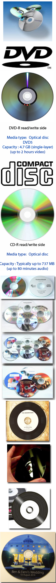 TechnoVisual CD & DVD Duplication Services
